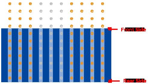 MWT-Solar-Module
