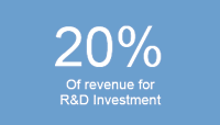 20%-Of-revenue-for-R&D-Investment2
